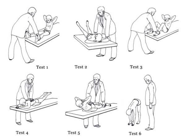 test di weber 28 images weber test wikidoc pt 3 2 malattie degli organi dei sensi patologia. Black Bedroom Furniture Sets. Home Design Ideas