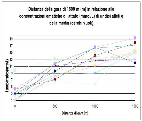 Figura20