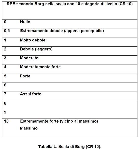 Scala_di_Borg