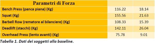 tabella_parametri_forza