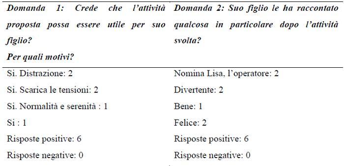 tabella_9