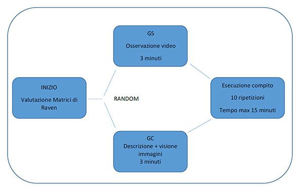 grafico_alberini